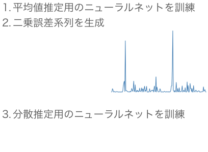 f:id:aotamasaki:20181104101014p:plain