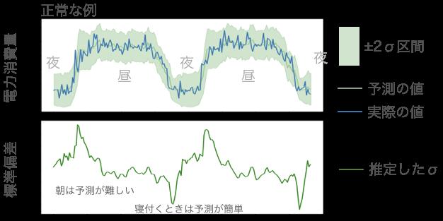 f:id:aotamasaki:20181104101045p:plain
