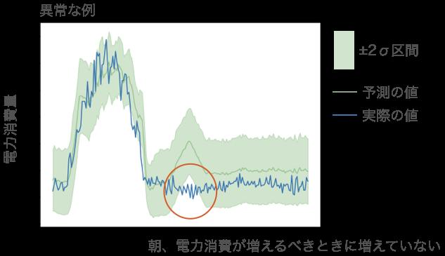 f:id:aotamasaki:20181104101105p:plain