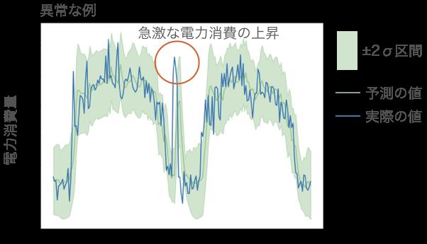 f:id:aotamasaki:20181104101126p:plain