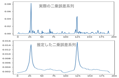 f:id:aotamasaki:20181104101201p:plain
