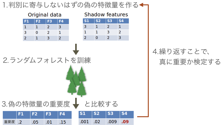 f:id:aotamasaki:20190105193102p:plain