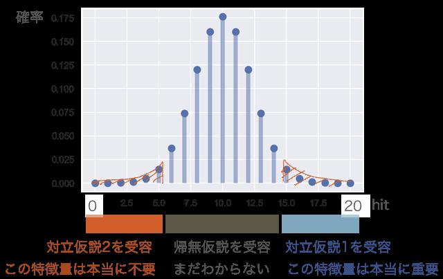 f:id:aotamasaki:20190105193118p:plain