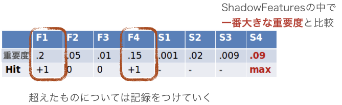 f:id:aotamasaki:20190105193127p:plain