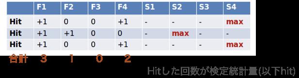 f:id:aotamasaki:20190105193131p:plain