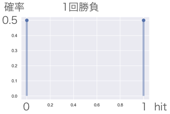 f:id:aotamasaki:20190105193134p:plain