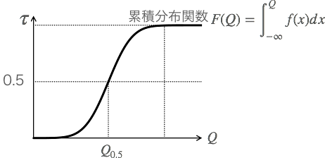 f:id:aotamasaki:20190129185147p:plain