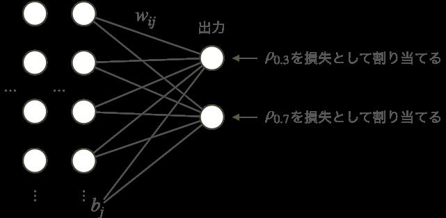 f:id:aotamasaki:20190129185529p:plain