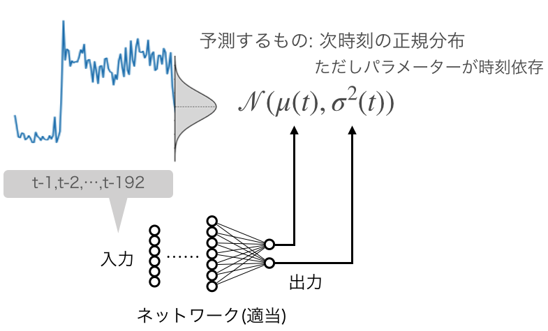 f:id:aotamasaki:20190301183328p:plain