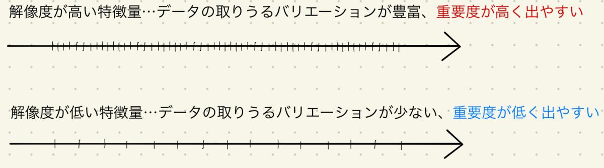 f:id:aotamasaki:20190715224341p:plain