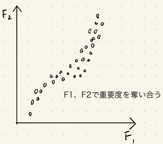 f:id:aotamasaki:20190715224415j:plain
