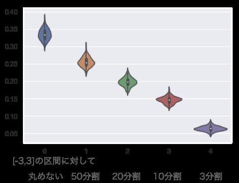 f:id:aotamasaki:20190715224616p:plain