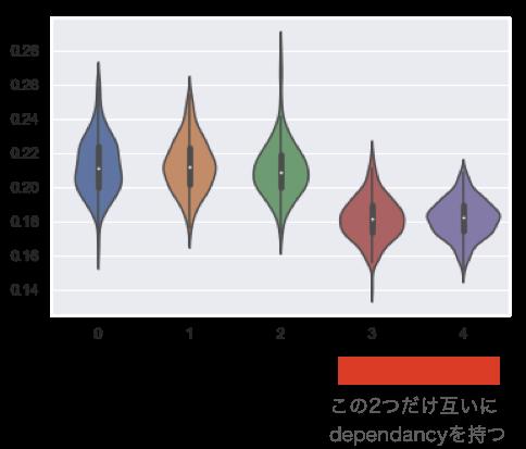 f:id:aotamasaki:20190715224643p:plain