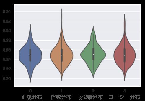 f:id:aotamasaki:20190715224707p:plain