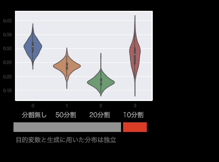 f:id:aotamasaki:20190715224739p:plain