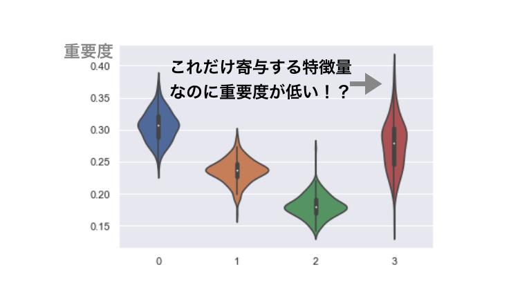 f:id:aotamasaki:20190715230720p:plain