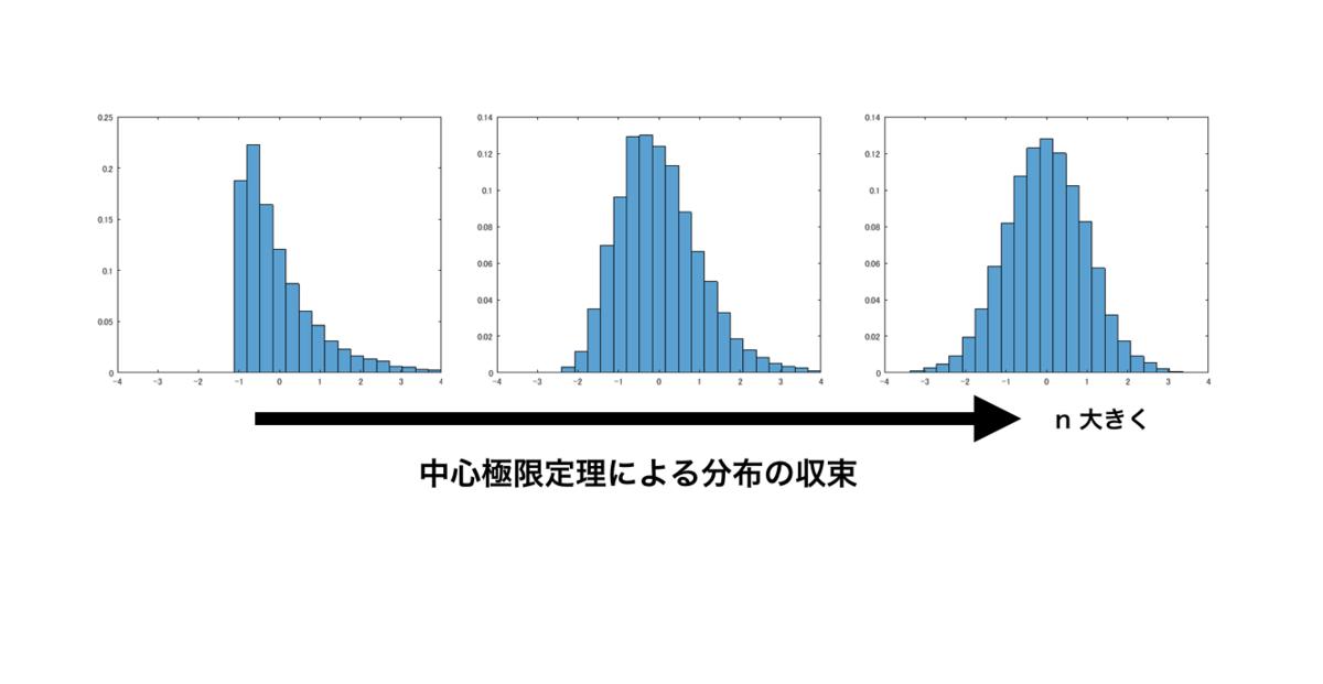 f:id:aotamasaki:20191011122748p:plain