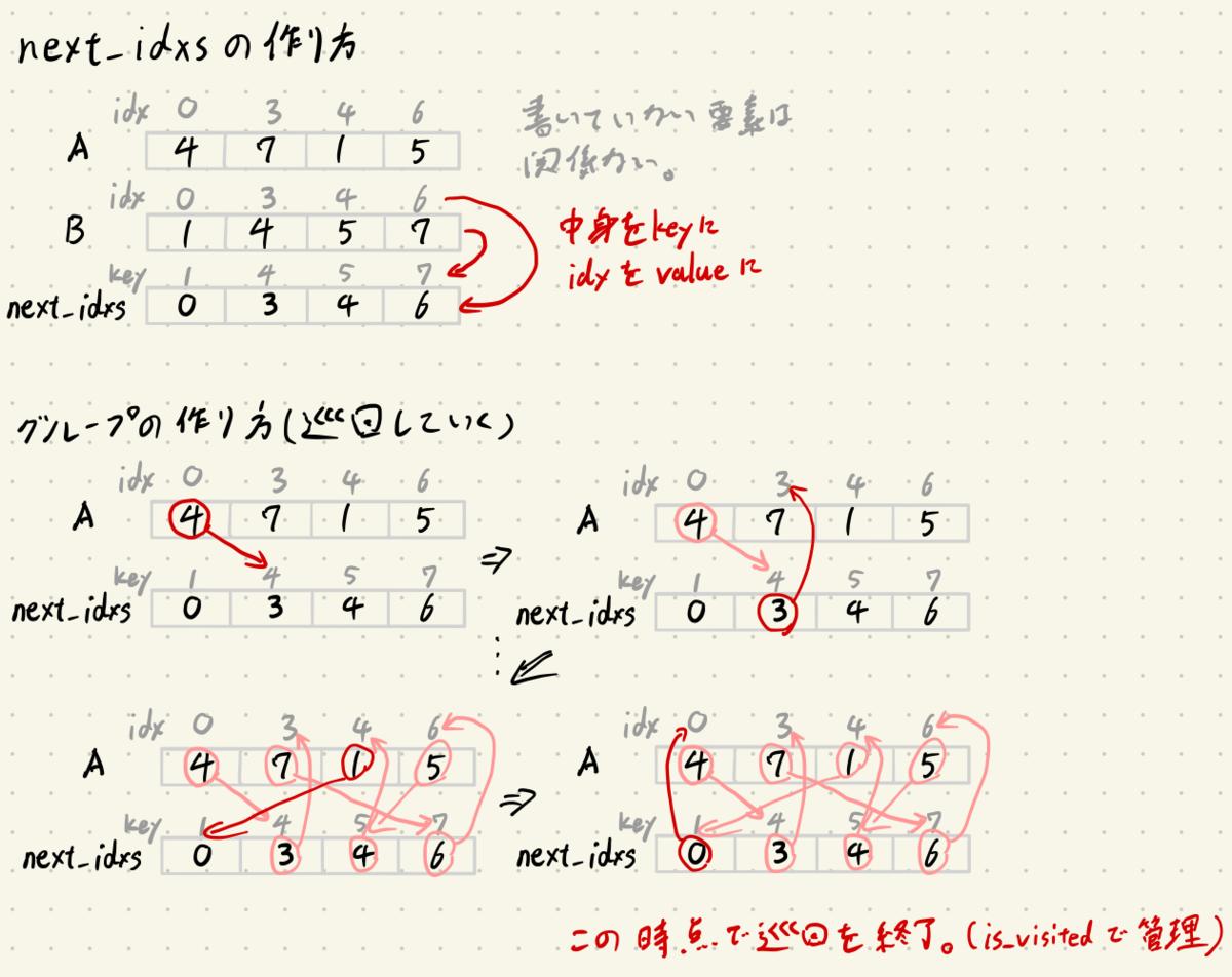 f:id:aotamasaki:20191011223237p:plain