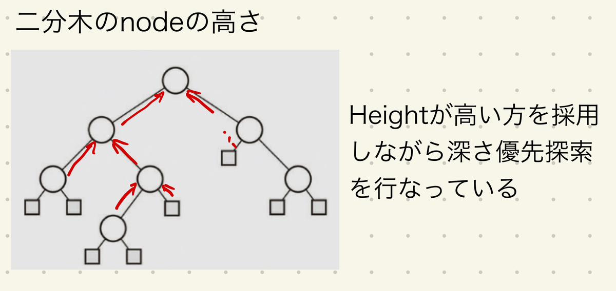 f:id:aotamasaki:20191103153118j:plain