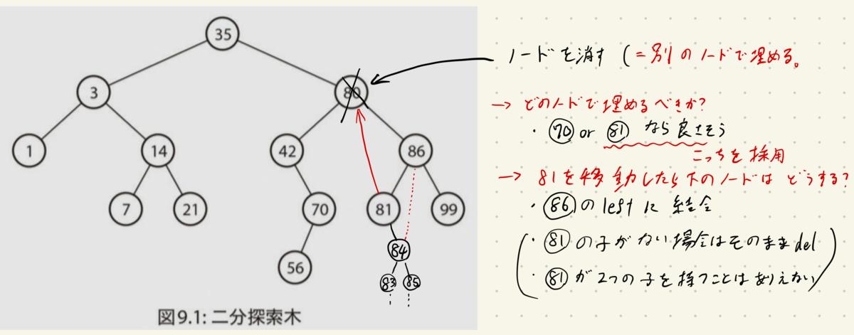 f:id:aotamasaki:20191103153139p:plain