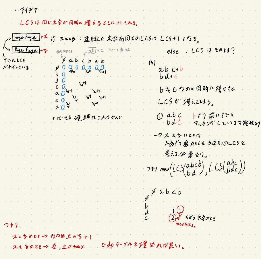 f:id:aotamasaki:20191103153145p:plain