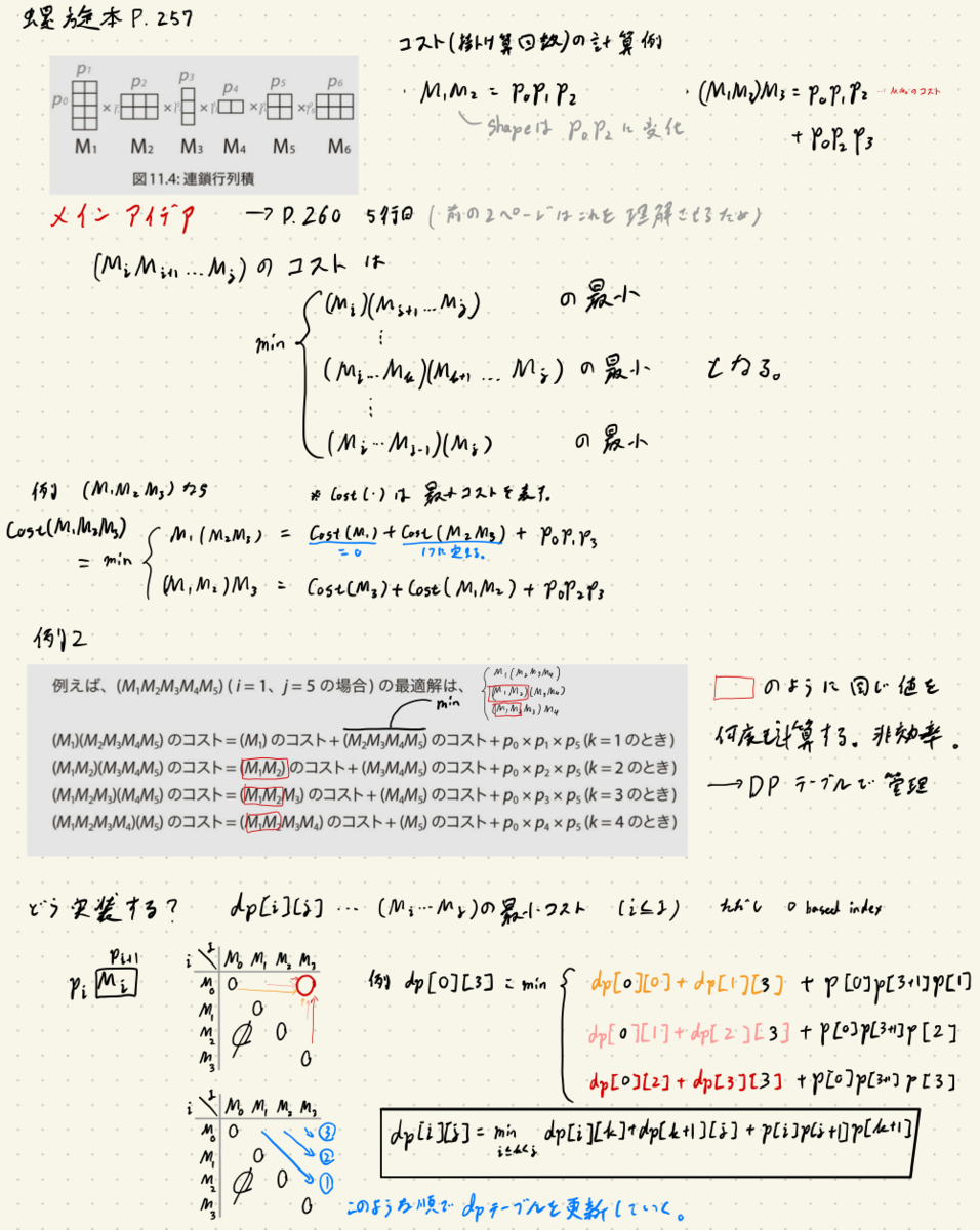 f:id:aotamasaki:20191103153151p:plain