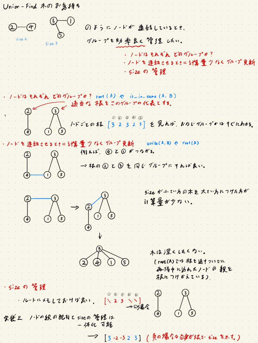 f:id:aotamasaki:20191201154942p:plain