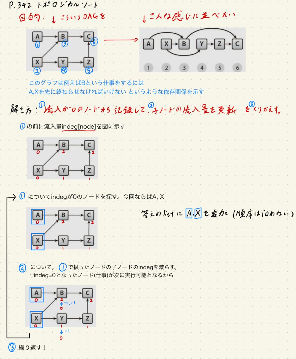 f:id:aotamasaki:20191201155139p:plain