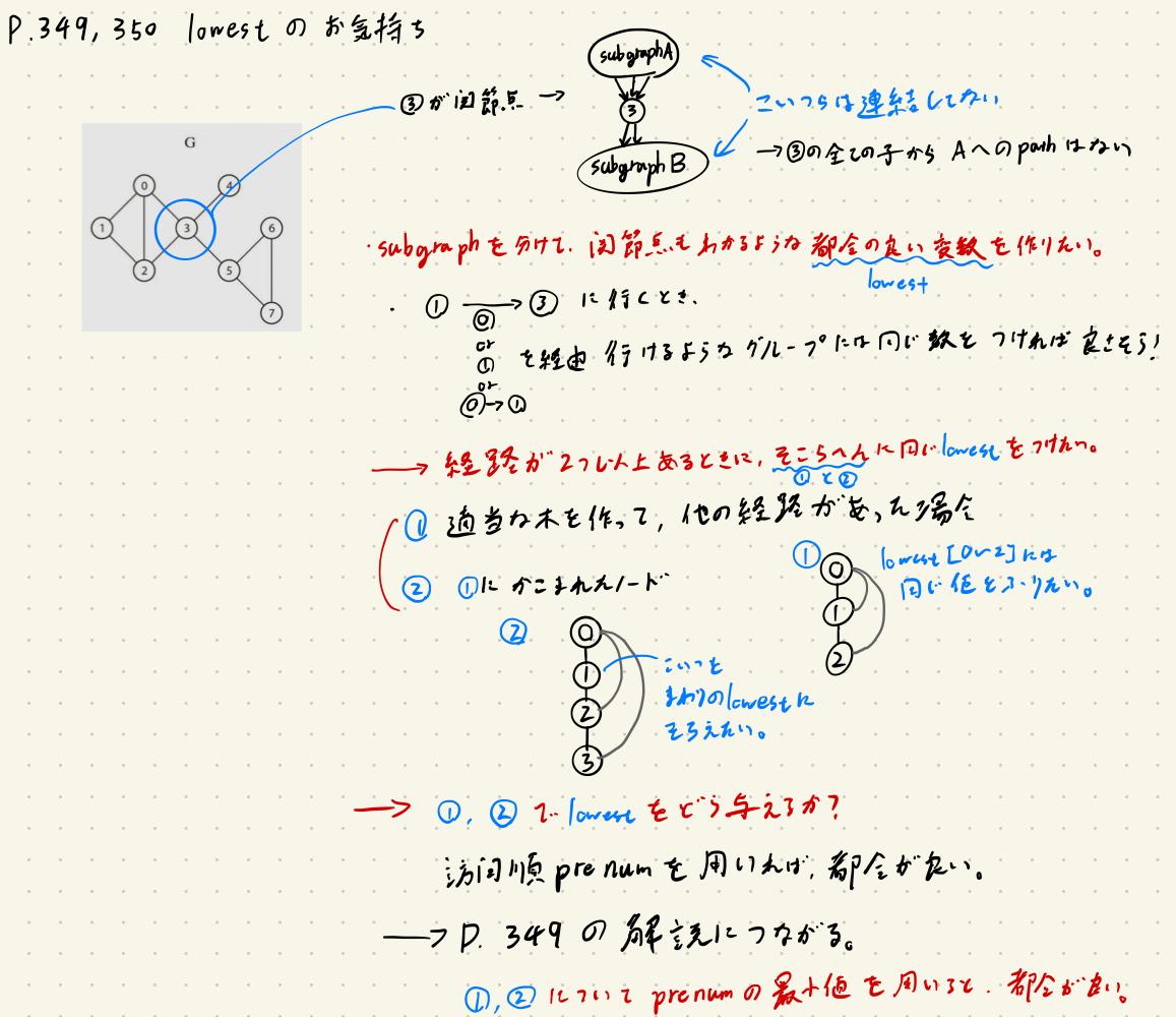 f:id:aotamasaki:20191201155200p:plain