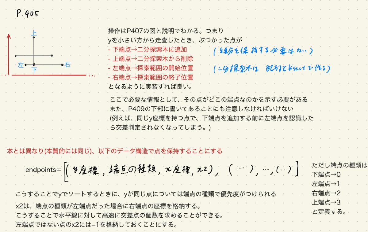 f:id:aotamasaki:20191201155428p:plain