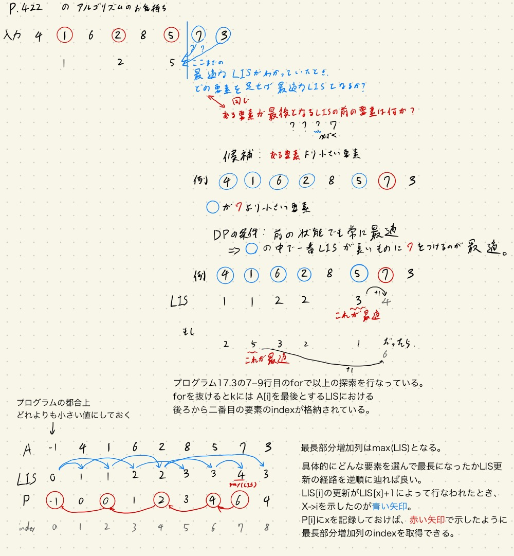 f:id:aotamasaki:20191211014746j:plain