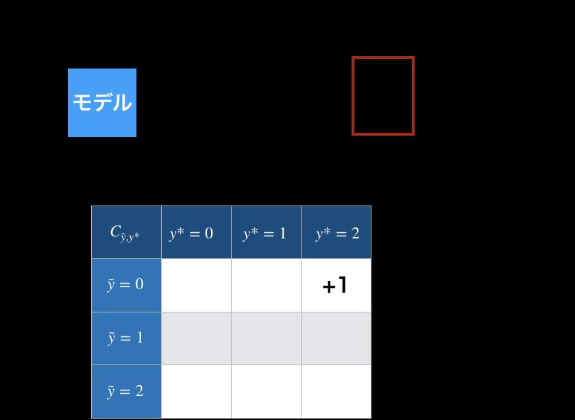 f:id:aotamasaki:20200326213620p:plain:h300