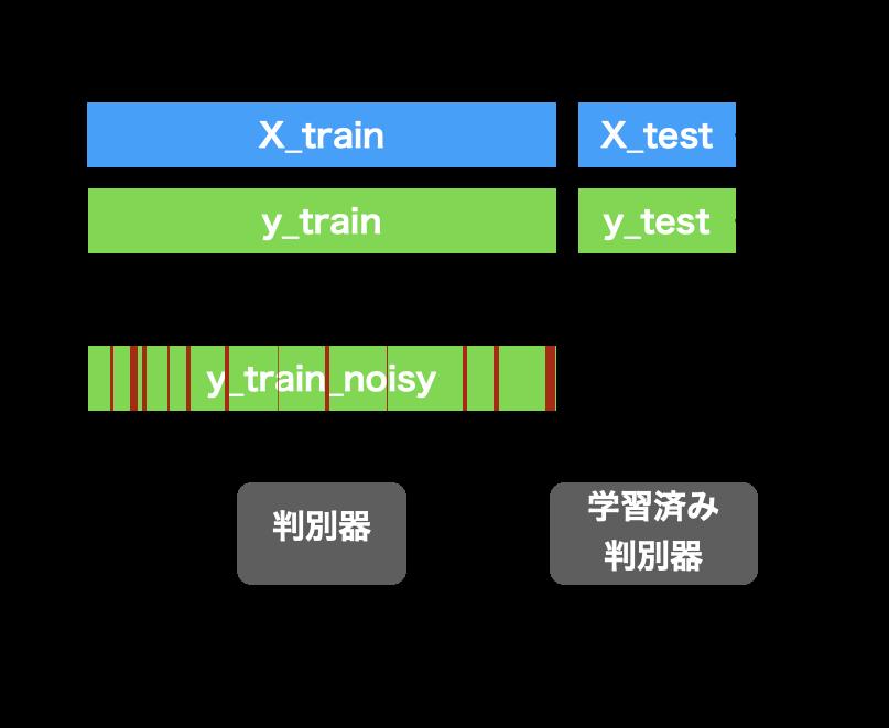 f:id:aotamasaki:20200404120343p:plain
