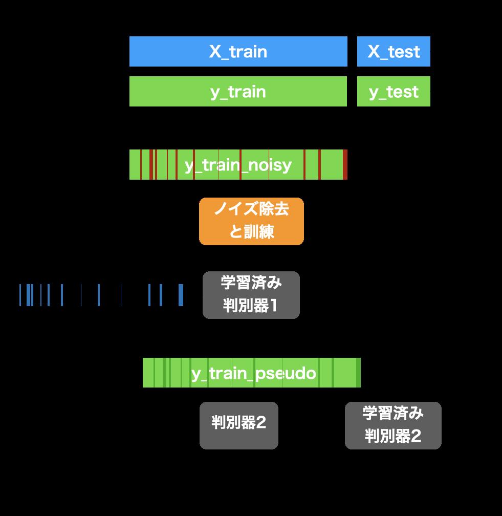 f:id:aotamasaki:20200404120354p:plain