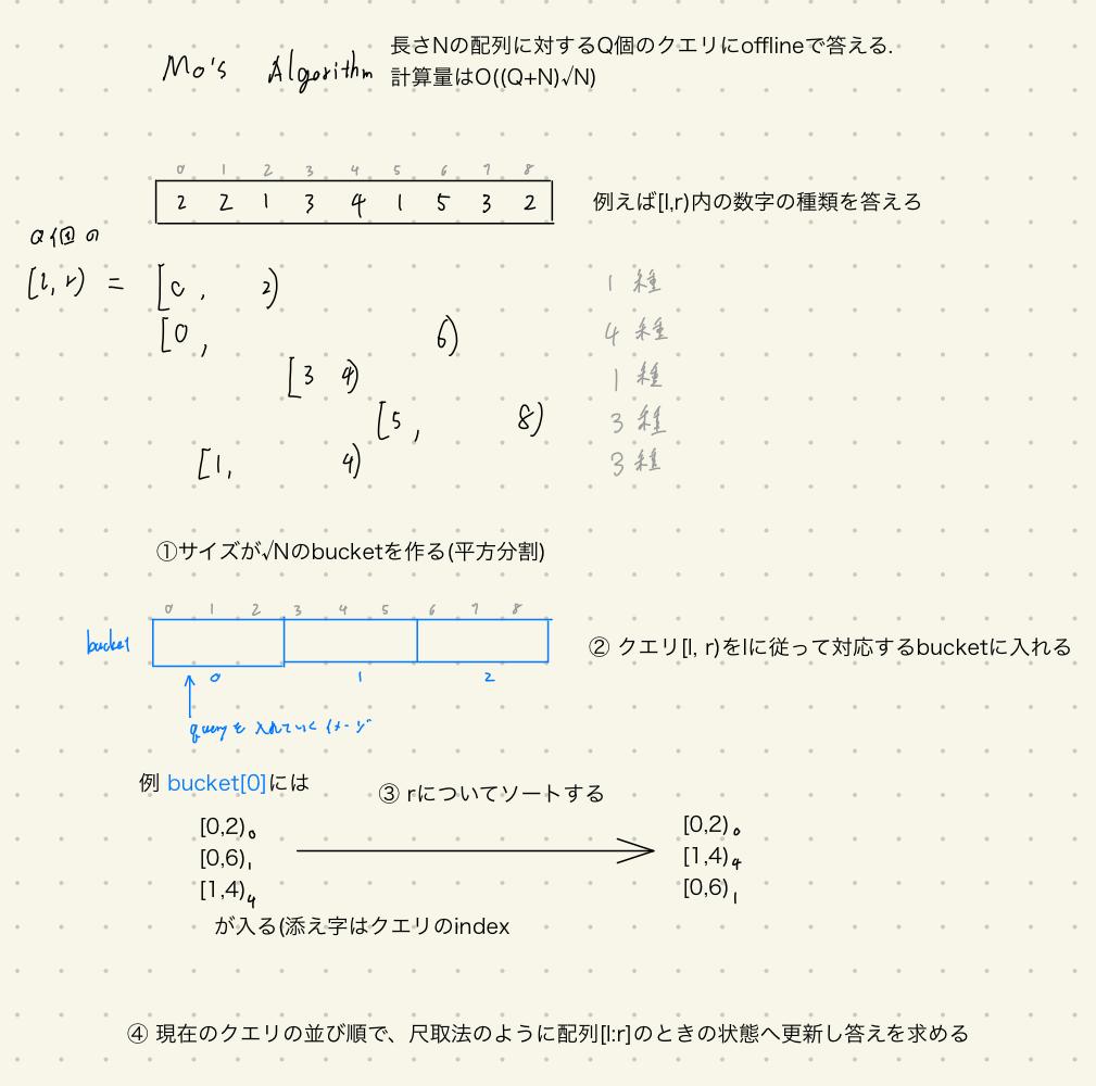 f:id:aotamasaki:20200804225915p:plain