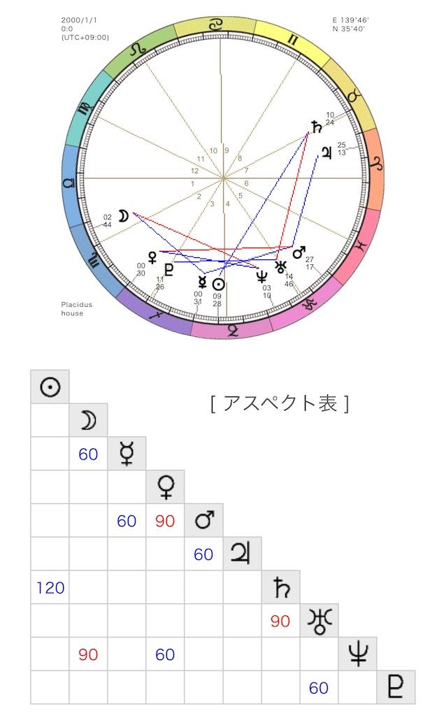 f:id:aotti:20210110205436j:image