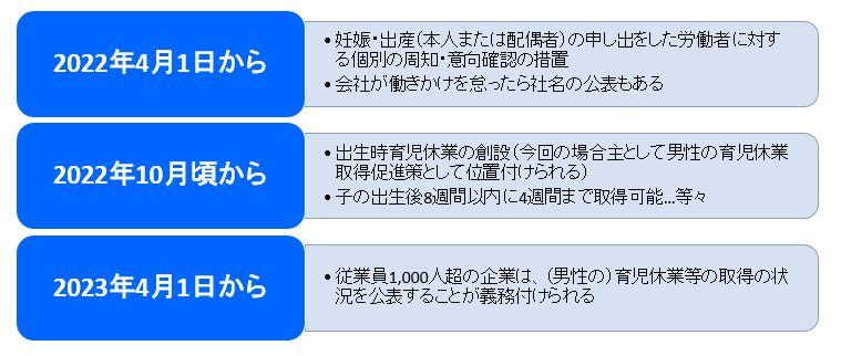 f:id:aoumiwatatsumi:20210908184126j:plain
