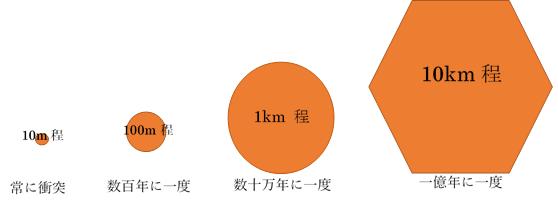 f:id:aoyama-crc:20170401135635p:plain