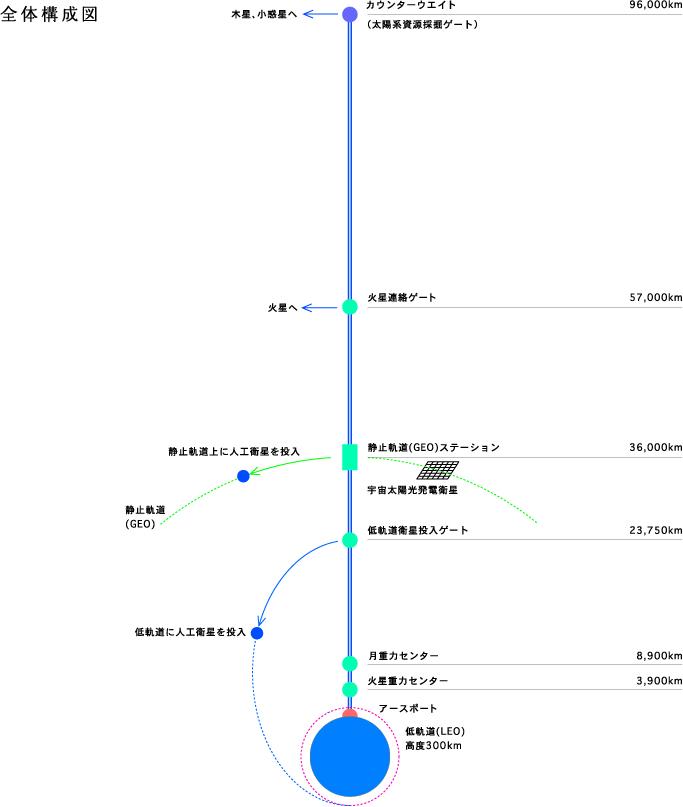 f:id:aoyama-crc:20170521223211j:plain