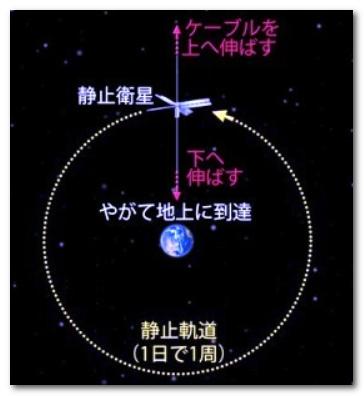 f:id:aoyama-crc:20170521223301p:plain