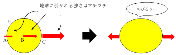 f:id:aoyama-crc:20170715215706p:plain