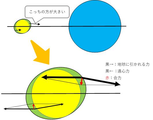 f:id:aoyama-crc:20170715215840p:plain
