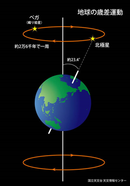 f:id:aoyama-crc:20170818191813p:plain