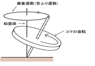 f:id:aoyama-crc:20170818191828p:plain