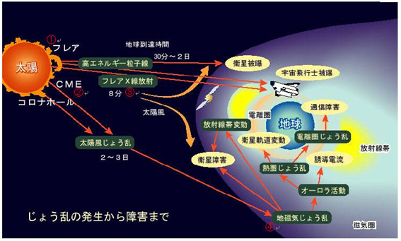 f:id:aoyama-crc:20170928220620p:plain