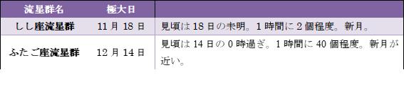 f:id:aoyama-crc:20171026153523p:plain