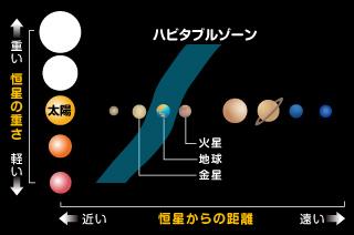 f:id:aoyama-crc:20180110153228p:plain