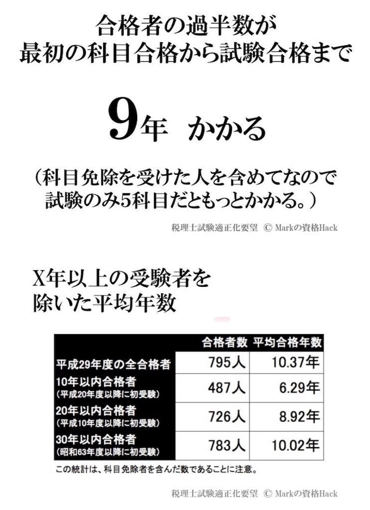 f:id:aoyama-yoko:20191201181333j:image
