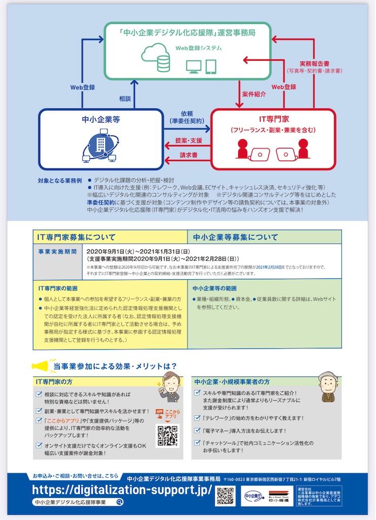 f:id:aoyama-yoko:20201106020329j:image