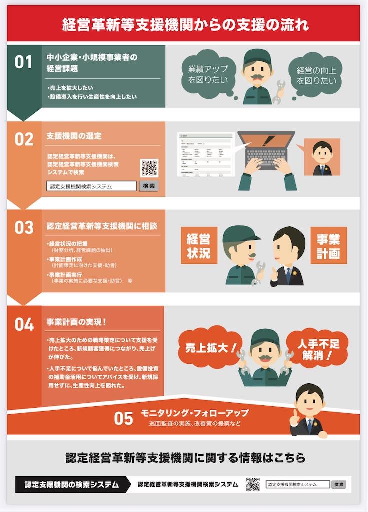 f:id:aoyama-yoko:20210430191858j:image
